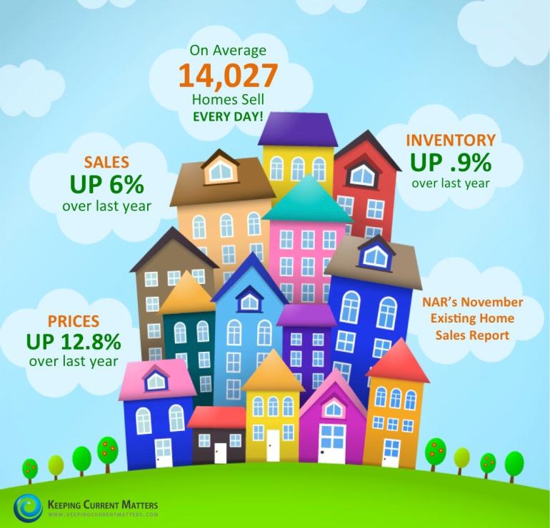 20131206-Infographic