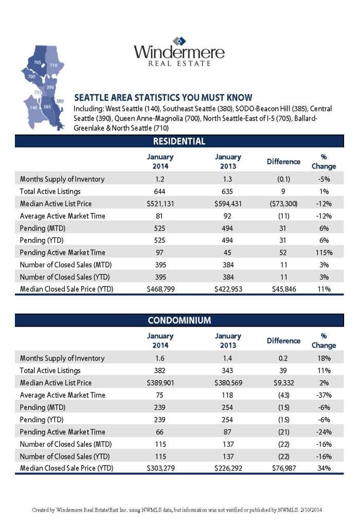 Seattle-01-31-14