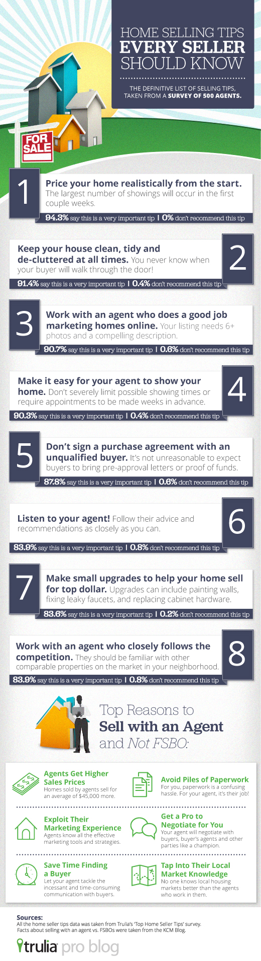 Home-Selling-Tips-Every-Seller-Should-Know