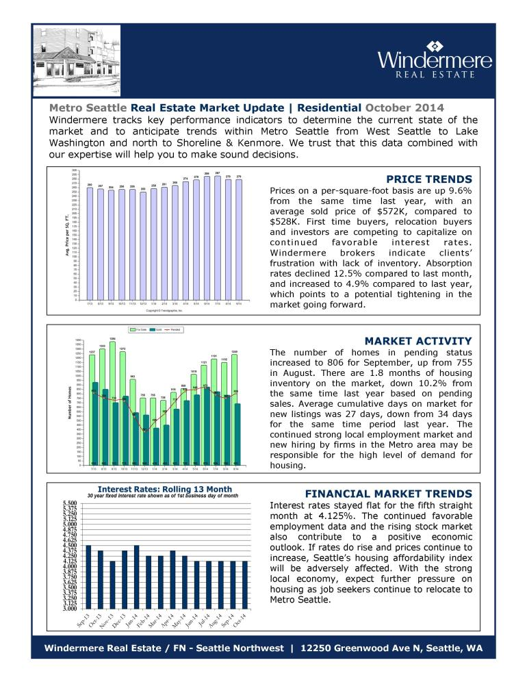 Windermere_Metro_Report_Residential_October_2014
