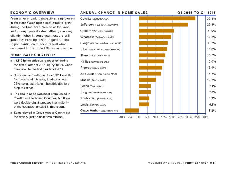 Gardner Report Q1, 2015_Single Page_Page_2