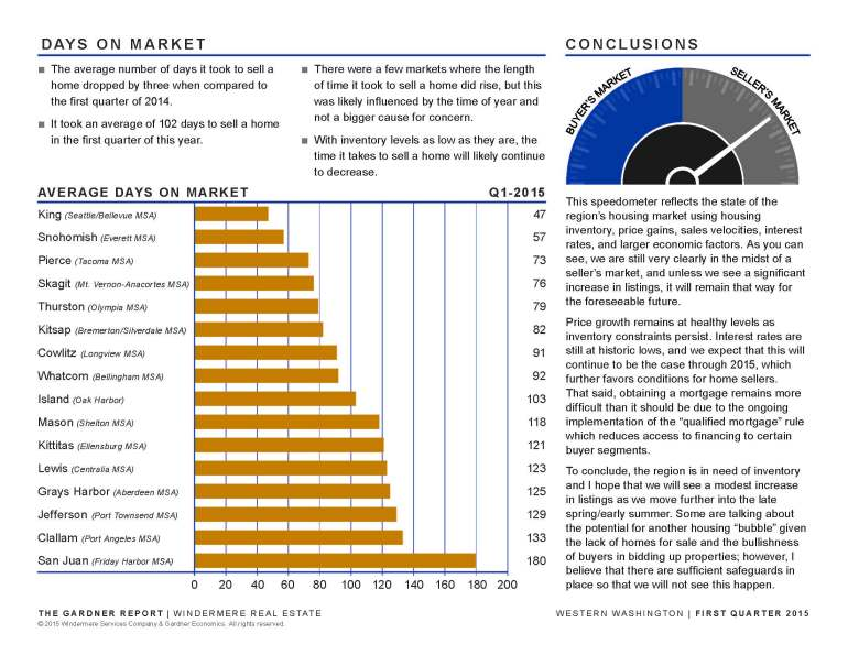 Gardner Report Q1, 2015_Single Page_Page_4