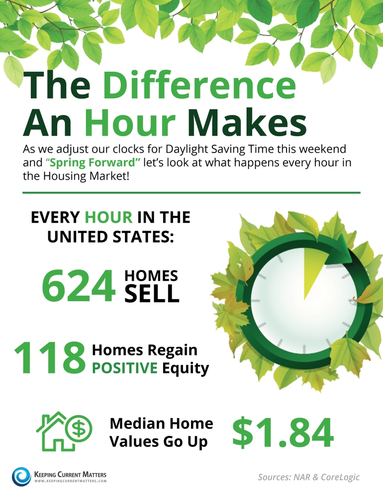 The-Difference-a-Hour-Makes-KCM
