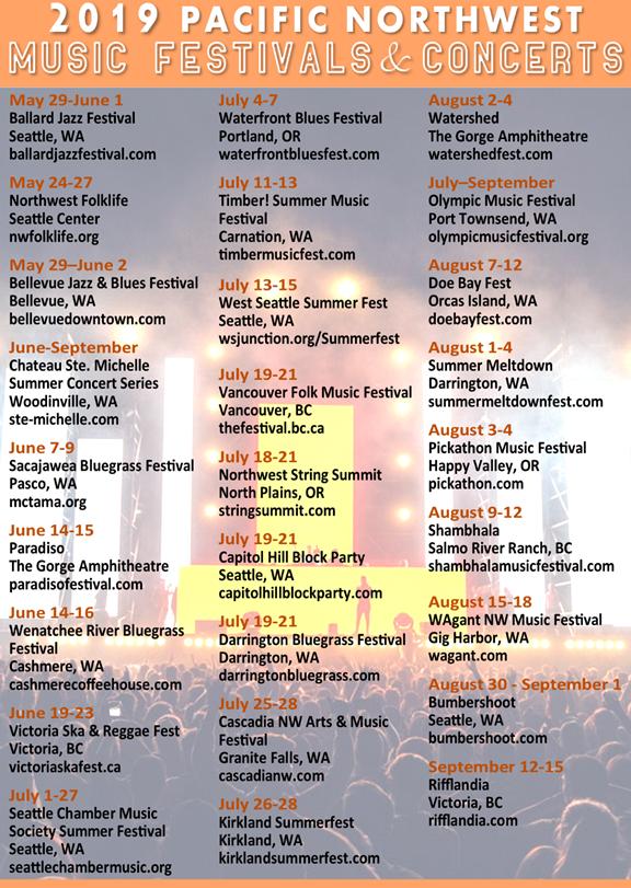 Concerts - PNW Festivals