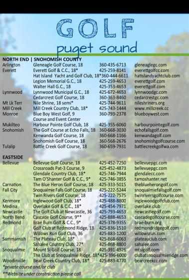 PS Golf part 1