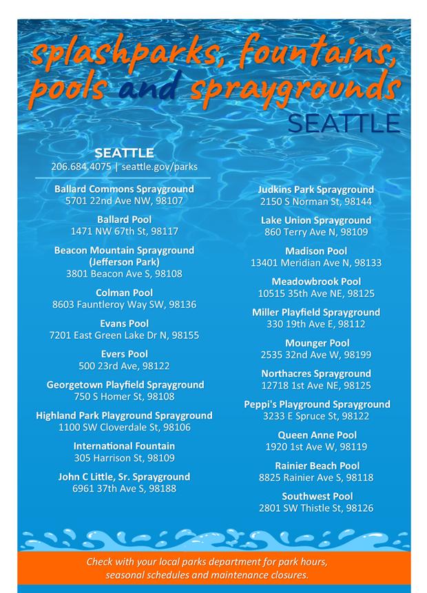 Splashparks